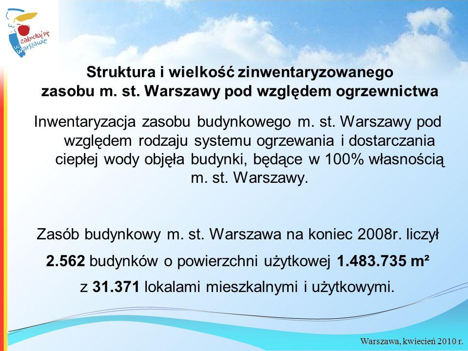Warszawa, kwiecień 2010 r. Struktura i wielkość zinwentaryzowanego zasobu m. st. Warszawy pod względem ogrzewnictwa Inwentaryzacja zasobu budynkowego