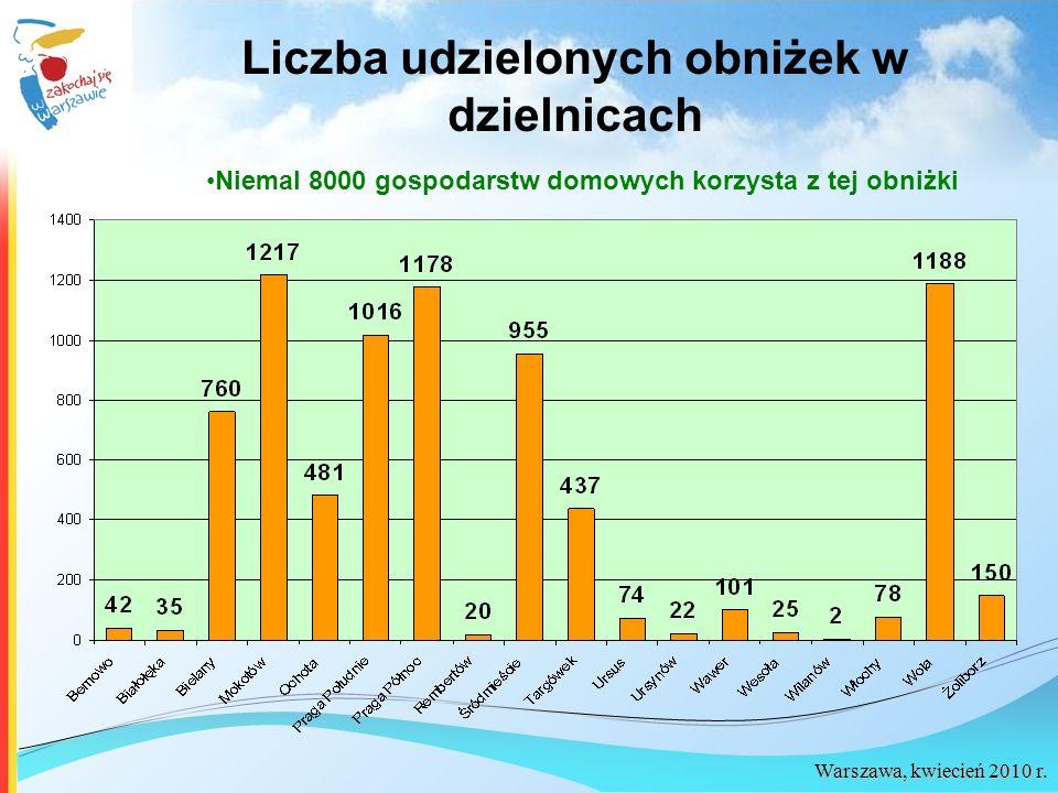 Warszawa, kwiecień 2010 r. Liczba udzielonych obniżek w dzielnicach Niemal 8000 gospodarstw domowych korzysta z tej obniżki