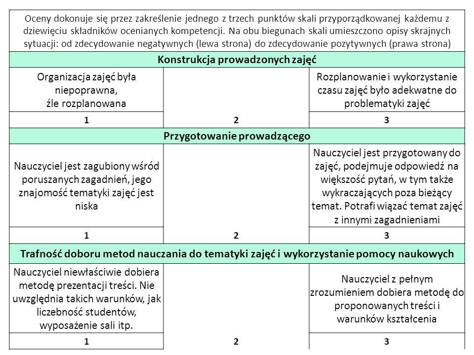 Oceny dokonuje się przez zakreślenie jednego z trzech punktów skali przyporządkowanej każdemu z dziewięciu składników ocenianych kompetencji. Na obu b