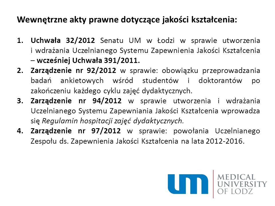 Wewnętrzne akty prawne dotyczące jakości kształcenia: 1.Uchwała 32/2012 Senatu UM w Łodzi w sprawie utworzenia i wdrażania Uczelnianego Systemu Zapewn