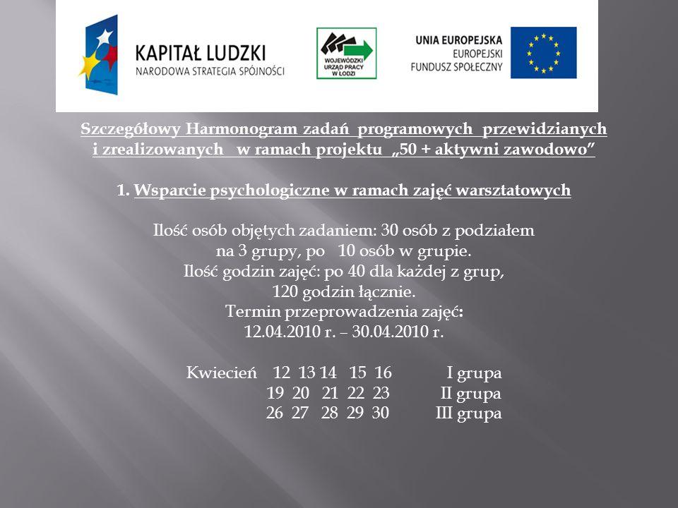 Szczegółowy Harmonogram zadań programowych przewidzianych i zrealizowanych w ramach projektu 50 + aktywni zawodowo 1. Wsparcie psychologiczne w ramach