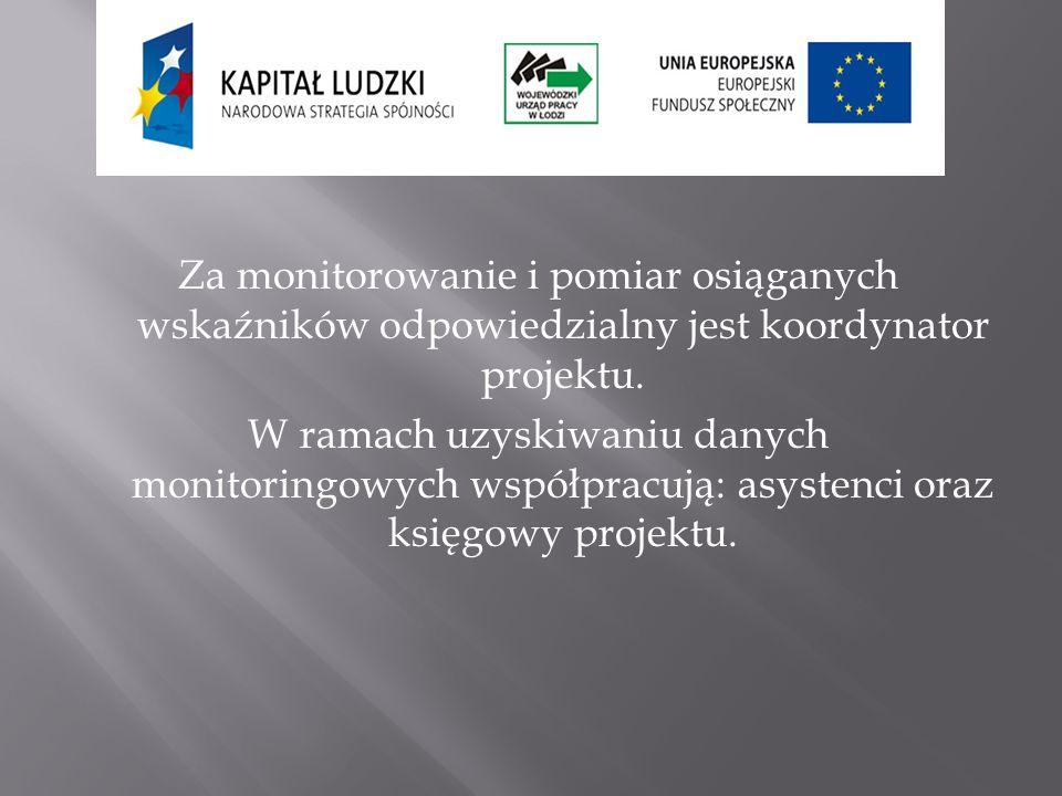 Za monitorowanie i pomiar osiąganych wskaźników odpowiedzialny jest koordynator projektu. W ramach uzyskiwaniu danych monitoringowych współpracują: as