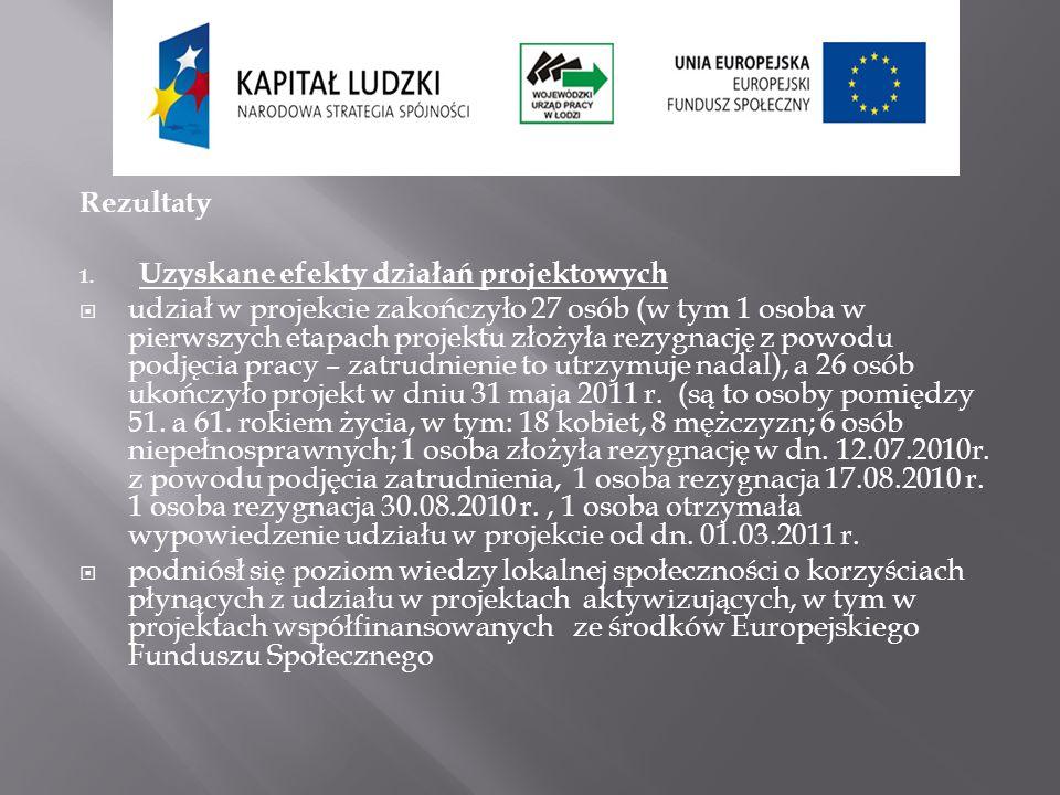 Rezultaty 1. Uzyskane efekty działań projektowych udział w projekcie zakończyło 27 osób (w tym 1 osoba w pierwszych etapach projektu złożyła rezygnacj
