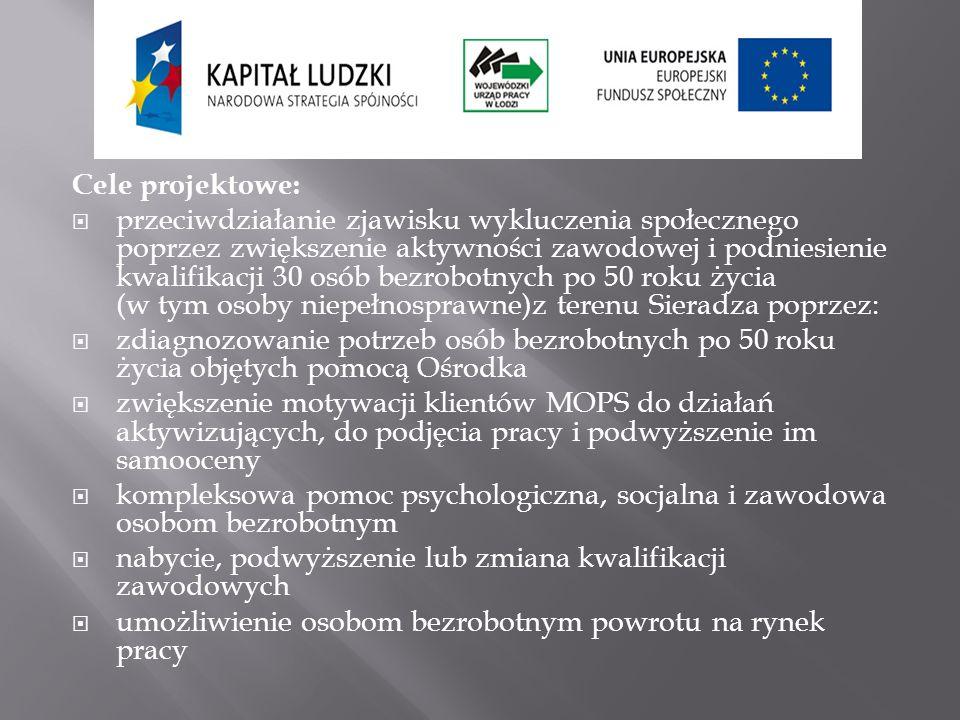 Cele projektowe: przeciwdziałanie zjawisku wykluczenia społecznego poprzez zwiększenie aktywności zawodowej i podniesienie kwalifikacji 30 osób bezrob