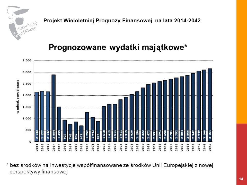 14 Projekt Wieloletniej Prognozy Finansowej na lata 2014-2042 Prognozowane wydatki majątkowe* * bez środków na inwestycje współfinansowane ze środków Unii Europejskiej z nowej perspektywy finansowej