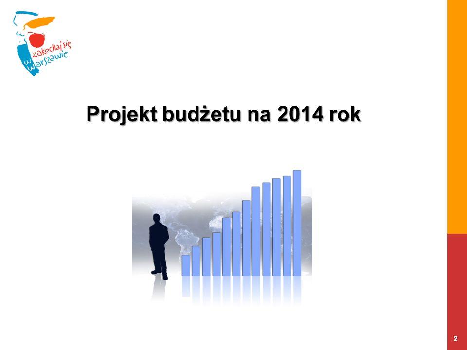 2 Projekt budżetu na 2014 rok
