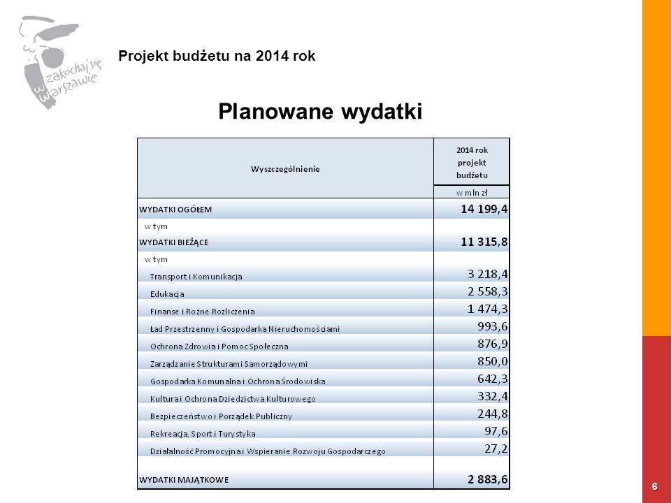 6 Planowane wydatki Projekt budżetu na 2014 rok
