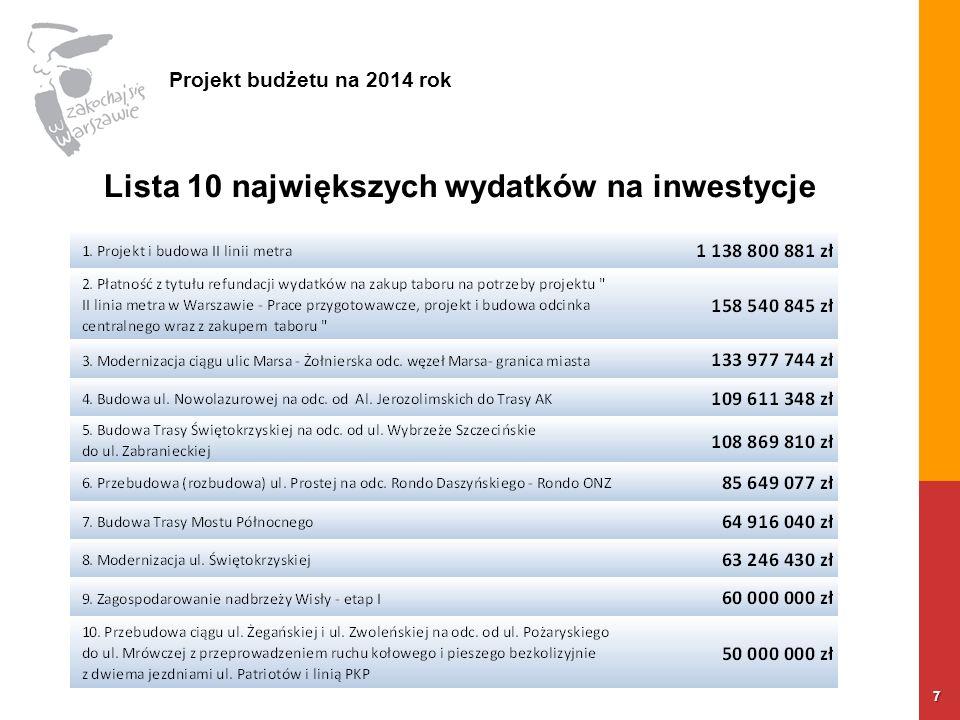 7 Lista 10 największych wydatków na inwestycje Projekt budżetu na 2014 rok
