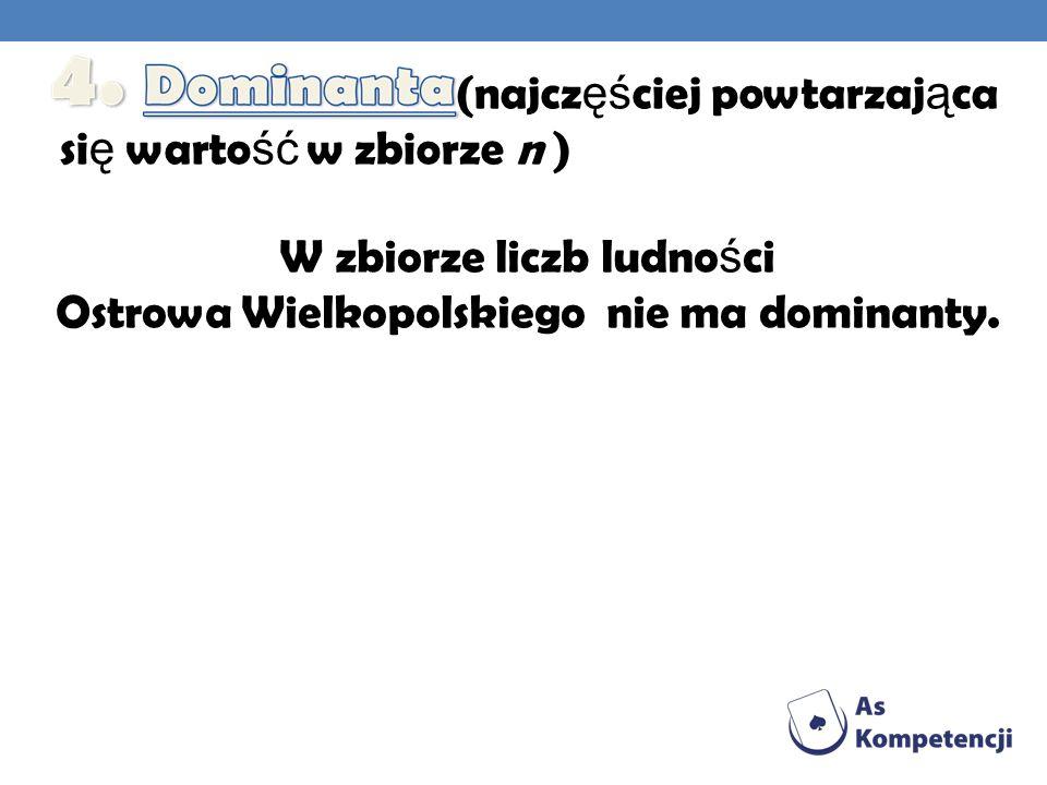(najcz ęś ciej powtarzaj ą ca si ę warto ść w zbiorze n ) W zbiorze liczb ludno ś ci Ostrowa Wielkopolskiego nie ma dominanty.