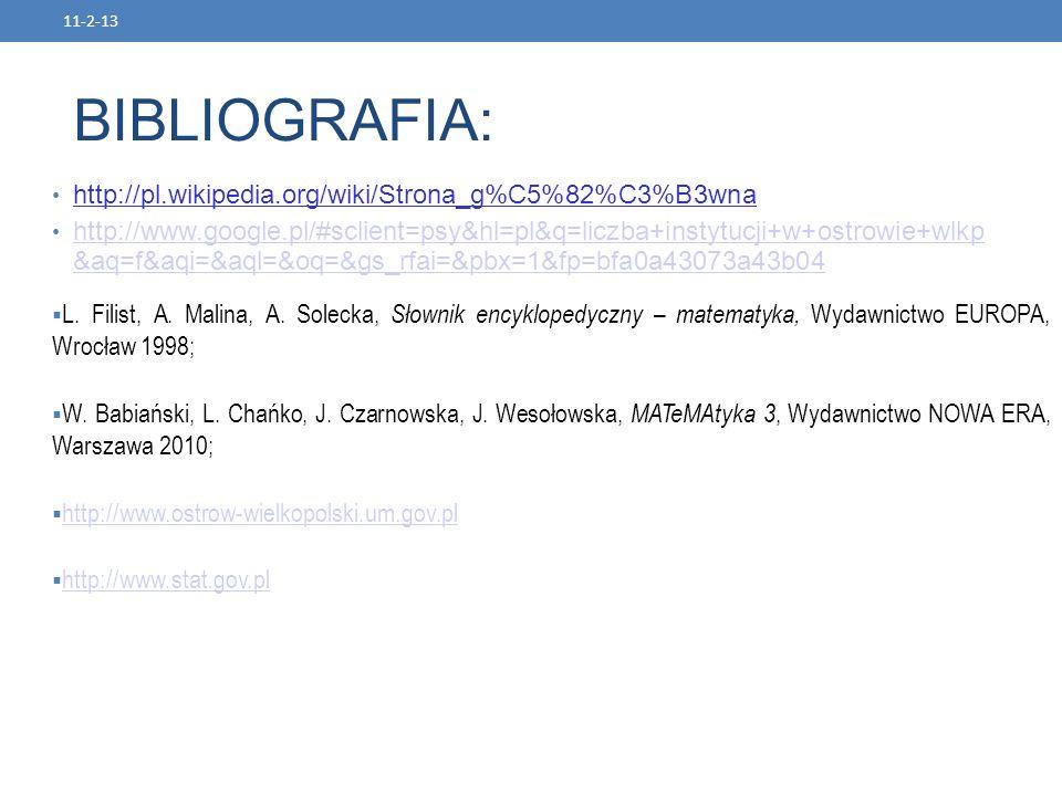 11-2-13 BIBLIOGRAFIA: http://pl.wikipedia.org/wiki/Strona_g%C5%82%C3%B3wna http://www.google.pl/#sclient=psy&hl=pl&q=liczba+instytucji+w+ostrowie+wlkp &aq=f&aqi=&aql=&oq=&gs_rfai=&pbx=1&fp=bfa0a43073a43b04 http://www.google.pl/#sclient=psy&hl=pl&q=liczba+instytucji+w+ostrowie+wlkp &aq=f&aqi=&aql=&oq=&gs_rfai=&pbx=1&fp=bfa0a43073a43b04 L.