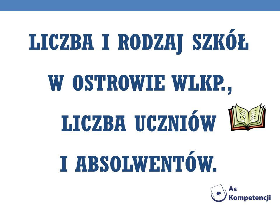 Szkoły w Koszalinie w latach 2007/2010