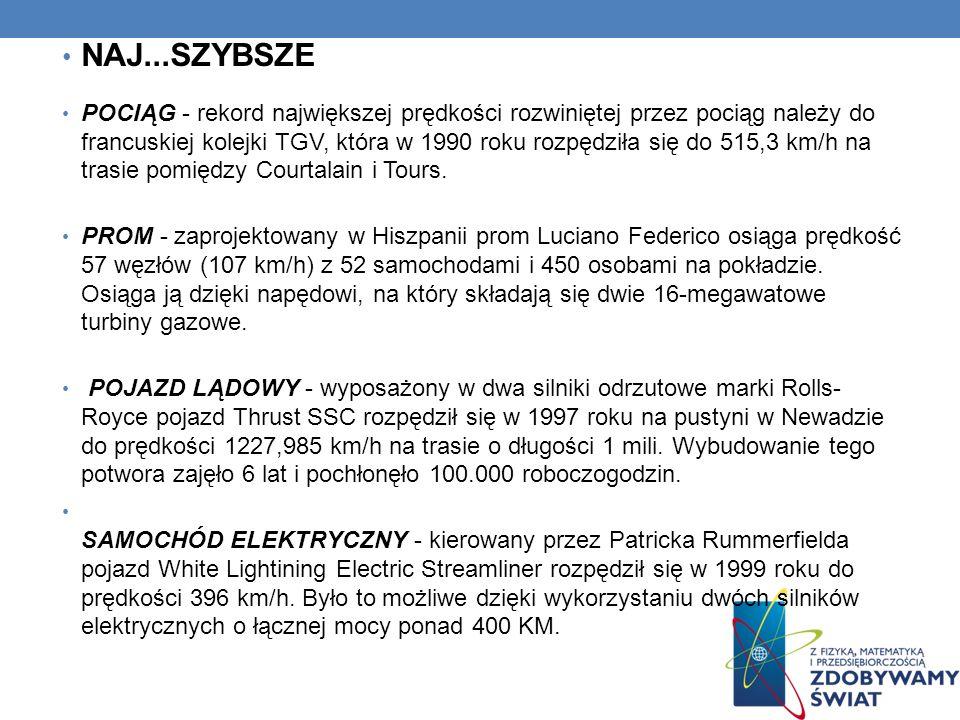 Rekord szybkości na rowerze Wynik268,831 km/h (167.043 mil na godzinę) OsobaFred Rompelberg NarodowośćHolender Data3 X 1995 MiejsceBonneville Salt Fla
