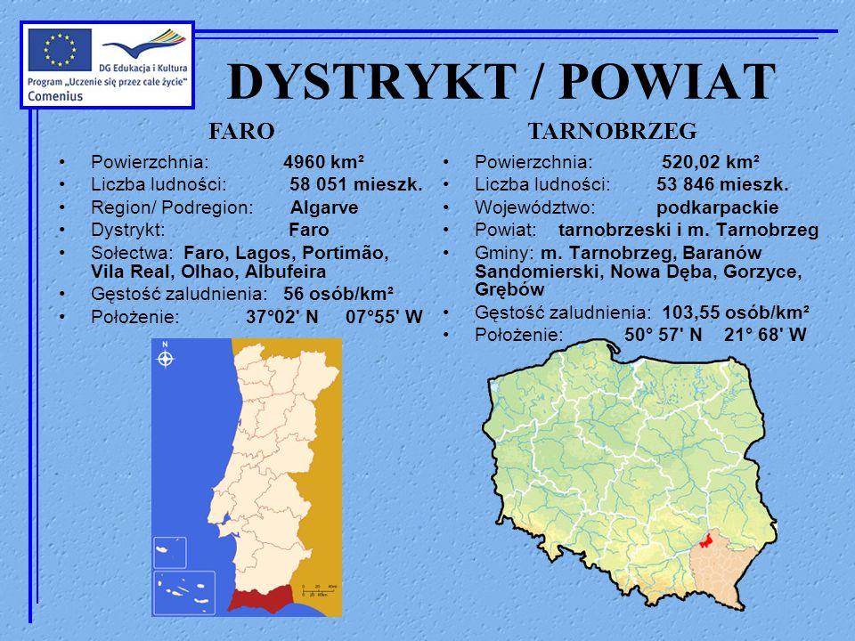 DYSTRYKT / POWIAT Powierzchnia: 4960 km² Liczba ludności: 58 051 mieszk. Region/ Podregion: Algarve Dystrykt: Faro Sołectwa: Faro, Lagos, Portimão, Vi
