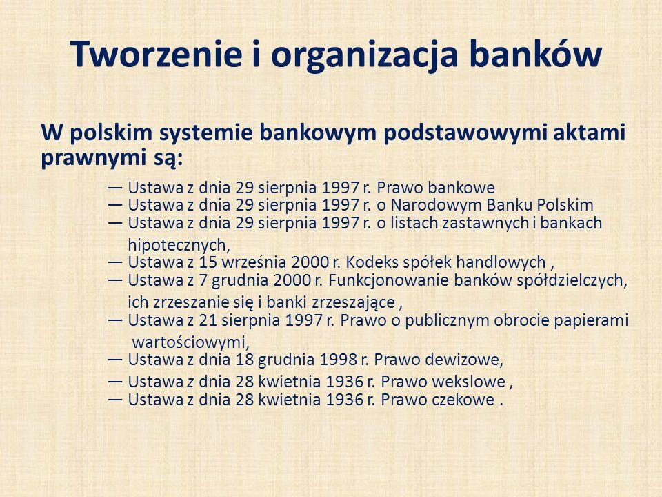 Tworzenie i organizacja banków W polskim systemie bankowym podstawowymi aktami prawnymi są: Ustawa z dnia 29 sierpnia 1997 r. Prawo bankowe Ustawa z d