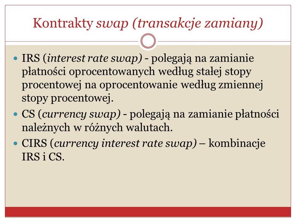 Transakcje typu futures Są podobnie jak transakcje typu forward, kontraktowym ustaleniem warunków transakcji zrealizowanej w przyszłości.