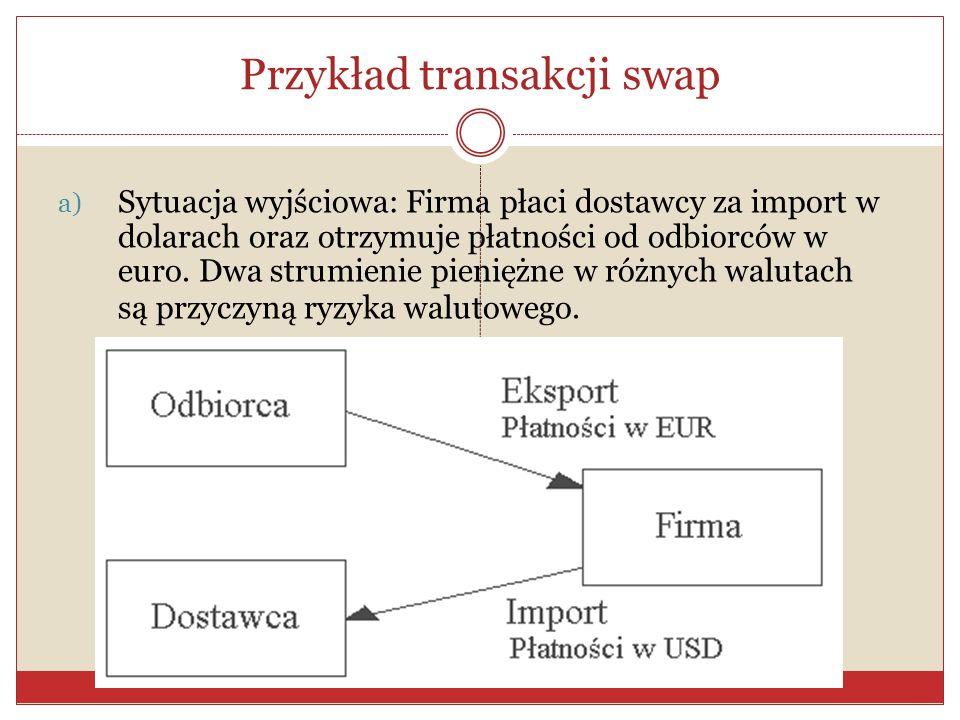 Kontrakty swap (transakcje zamiany) IRS (interest rate swap) - polegają na zamianie płatności oprocentowanych według stałej stopy procentowej na oprocentowanie według zmiennej stopy procentowej.