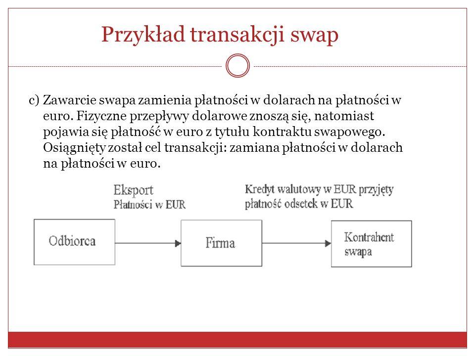 Przykład transakcji swap b) Pełny obraz przepływów po zawarciu transakcji swapowej.