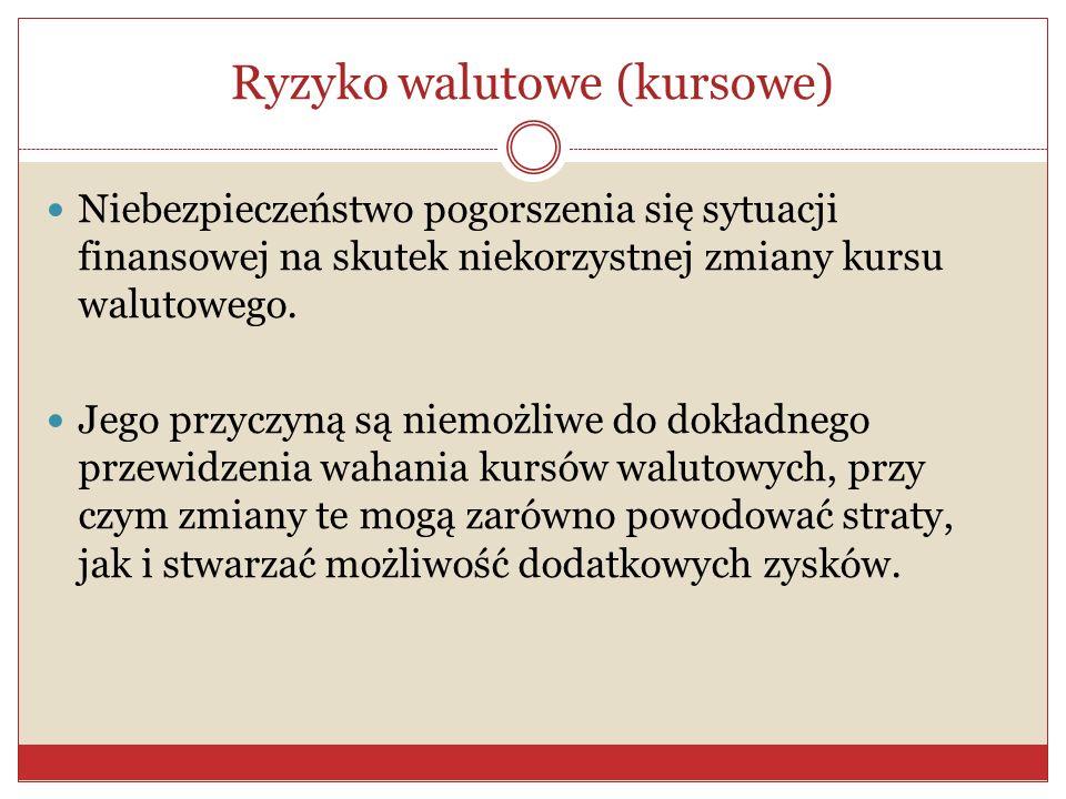 Plan zajęć: Typy ryzyka w transakcjach zagranicznych Postawy przedsiębiorców wobec ryzyka walutowego Zabezpieczanie przed ryzykiem walutowym Rynek instrumentów terminowych Postrzeganie ryzyka walutowego przez przedsiębiorstwa w Polsce Podsumowanie