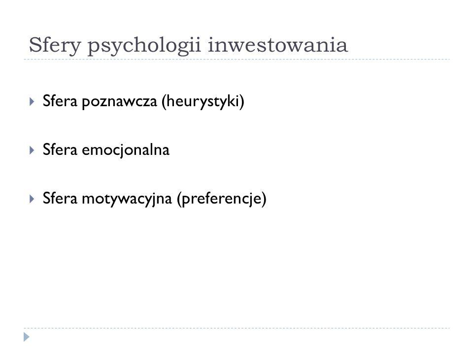 Sfery psychologii inwestowania Sfera poznawcza (heurystyki) Sfera emocjonalna Sfera motywacyjna (preferencje)
