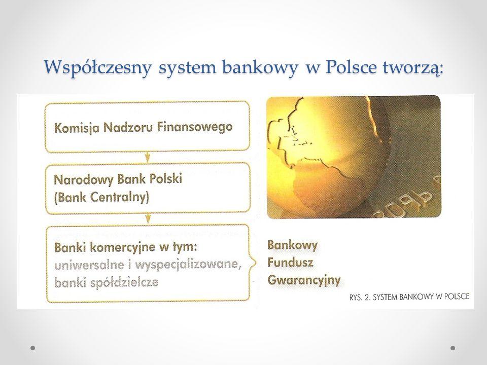 Współczesny system bankowy w Polsce tworzą: