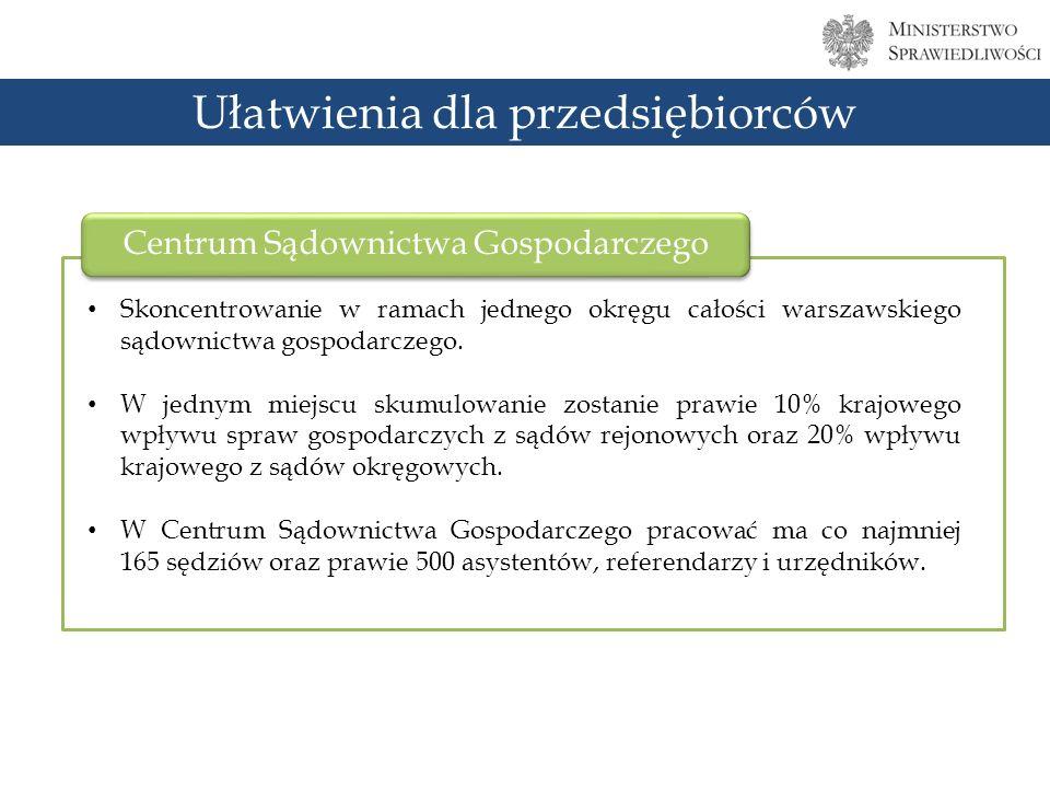 Ułatwienia dla przedsiębiorców Skoncentrowanie w ramach jednego okręgu całości warszawskiego sądownictwa gospodarczego.