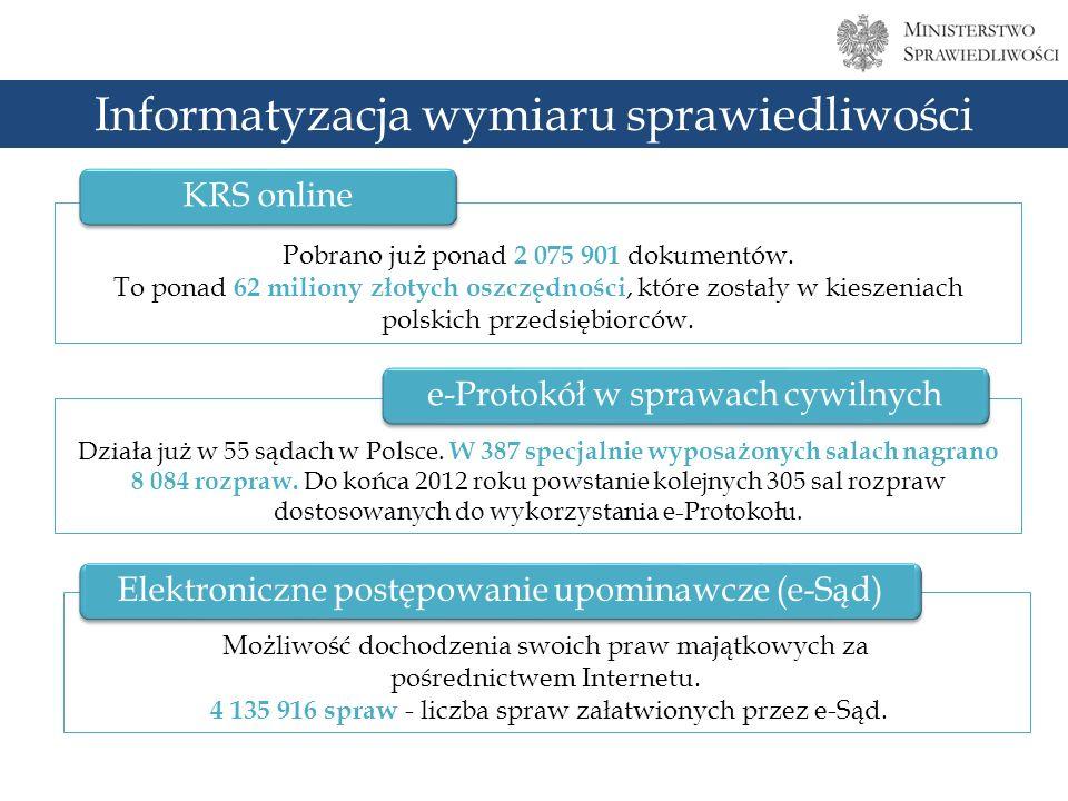 Ułatwienia dla przedsiębiorców ułatwienie rozpoczynania i prowadzenia działalności - zniesienie obowiązku składania wniosku do Państwowej Inspekcji Pracy i Państwowej Inspekcji Sanitarnej skrócenie czasu oczekiwania na NIP (z 14 do 3 dni) Dzięki tym zmianom polscy przedsiębiorcy 100 mln złotych.