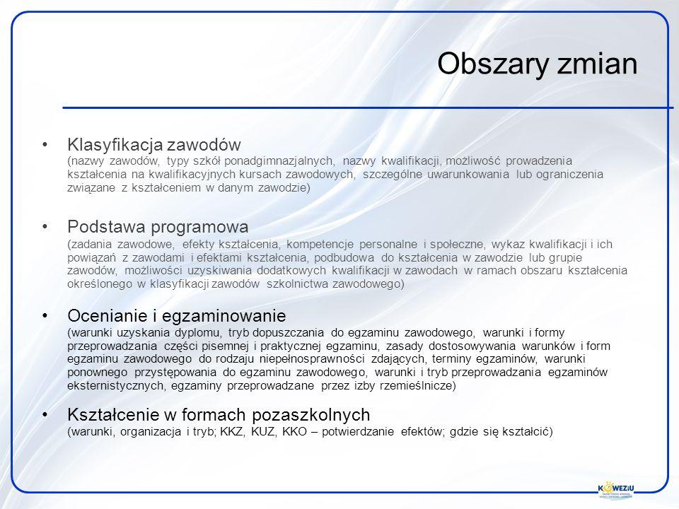 Obszary zmian Klasyfikacja zawodów (nazwy zawodów, typy szkół ponadgimnazjalnych, nazwy kwalifikacji, możliwość prowadzenia kształcenia na kwalifikacy