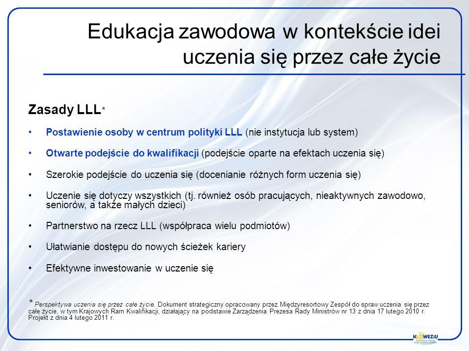 Edukacja zawodowa w kontekście idei uczenia się przez całe życie Zasady LLL * Postawienie osoby w centrum polityki LLL (nie instytucja lub system) Otwarte podejście do kwalifikacji (podejście oparte na efektach uczenia się) Szerokie podejście do uczenia się (docenianie różnych form uczenia się) Uczenie się dotyczy wszystkich (tj.