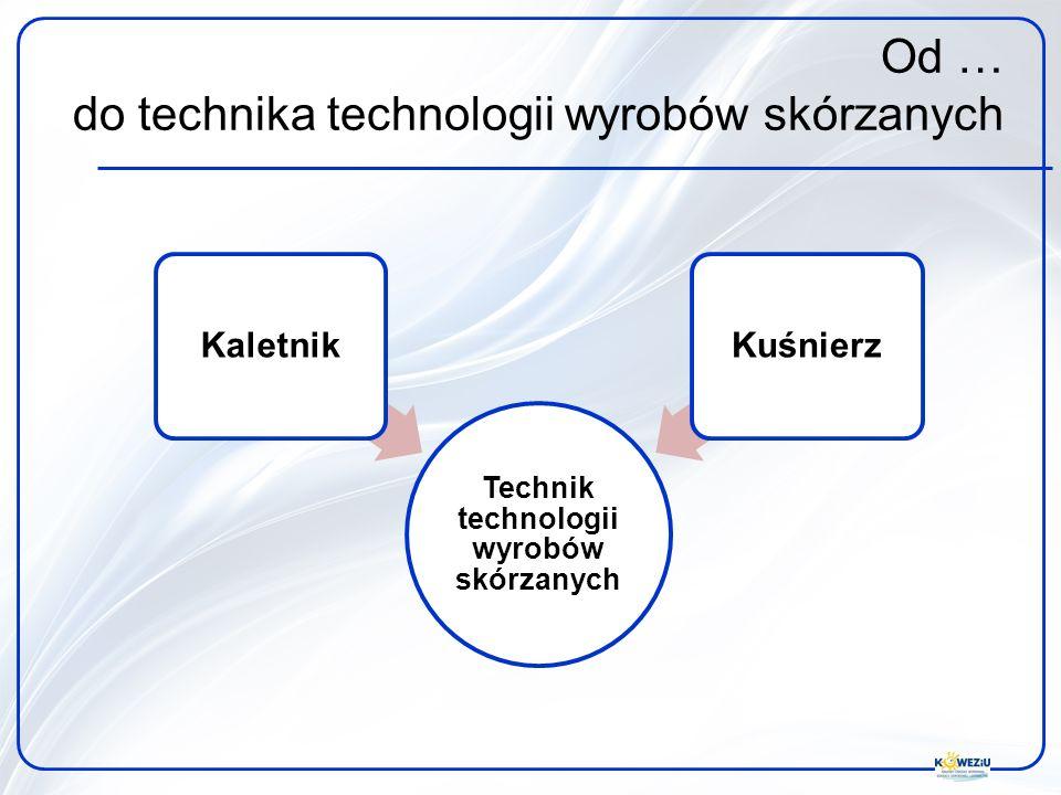 Technik mechanik Ślusarz Mechanik- monter maszyn i urządzeń Operator obrabiarek skrawających Od … do technika mechanika