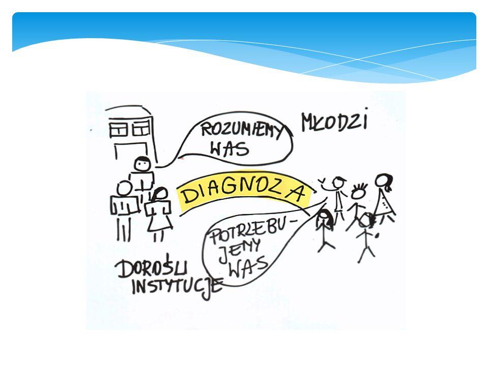 Dobra diagnoza pozwala, dopasować działania do realnych potrzeb, maksymalnie wykorzystać lokalne zasoby i w porę zidentyfikować zagrożenia