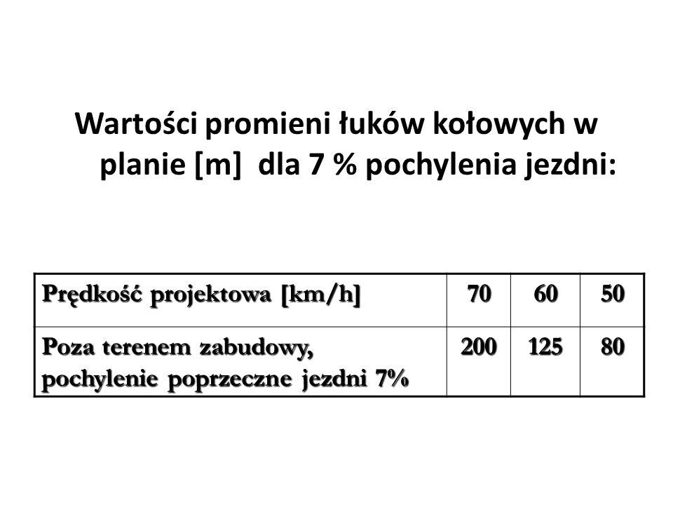 Wartości promieni łuków kołowych w planie [m] dla 7 % pochylenia jezdni: Prędkość projektowa [km/h] 706050 Poza terenem zabudowy, pochylenie poprzeczne jezdni 7% 20012580