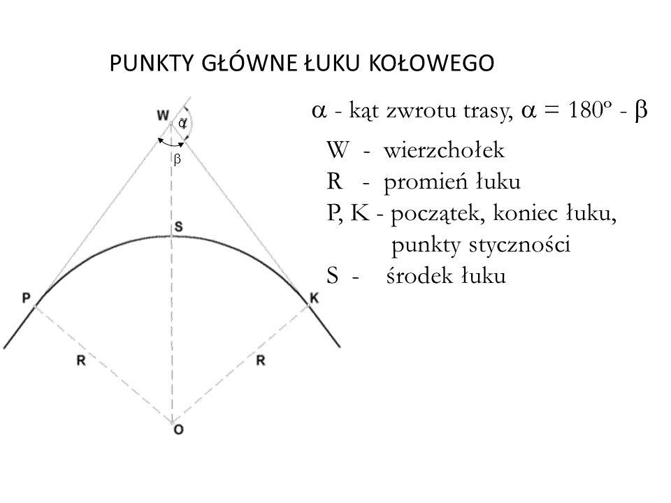 PUNKTY GŁÓWNE ŁUKU KOŁOWEGO - kąt zwrotu trasy, = 180º - W - wierzchołek R - promień łuku P, K - początek, koniec łuku, punkty styczności S - środek ł