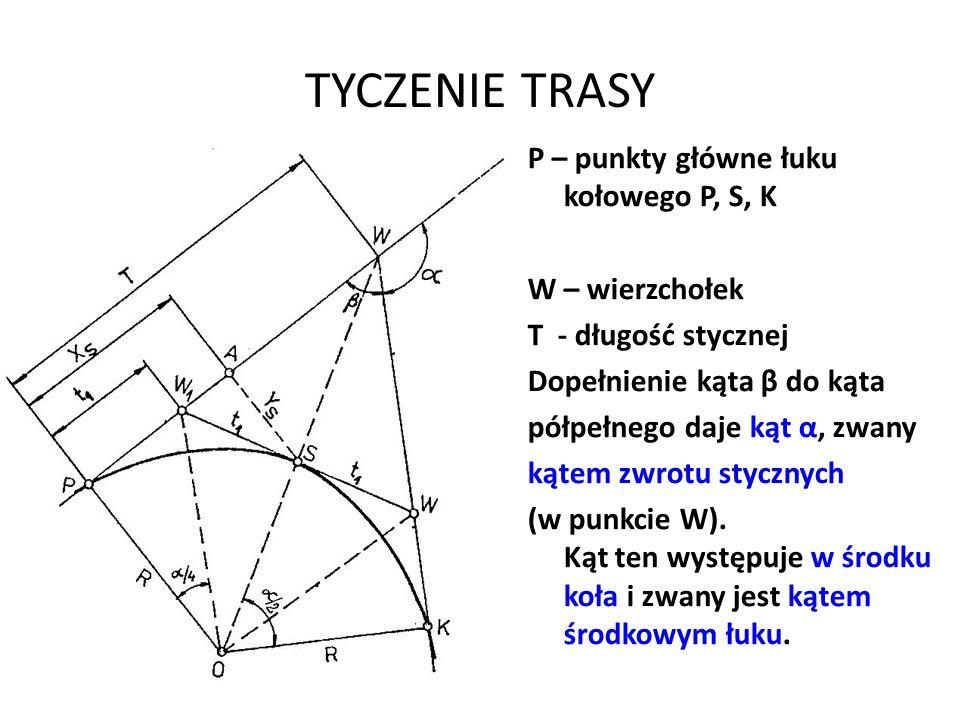 TYCZENIE TRASY P – punkty główne łuku kołowego P, S, K W – wierzchołek T - długość stycznej Dopełnienie kąta β do kąta półpełnego daje kąt α, zwany kątem zwrotu stycznych (w punkcie W).