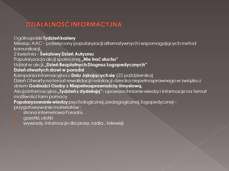 Ogólnopolski Tydzień kariery Miesiąc AAC – poświęcony popularyzacji alternatywnych i wspomagających metod komunikacji. 2 kwietnia – Światowy Dzień Aut