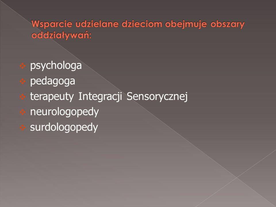 psychologa pedagoga terapeuty Integracji Sensorycznej neurologopedy surdologopedy
