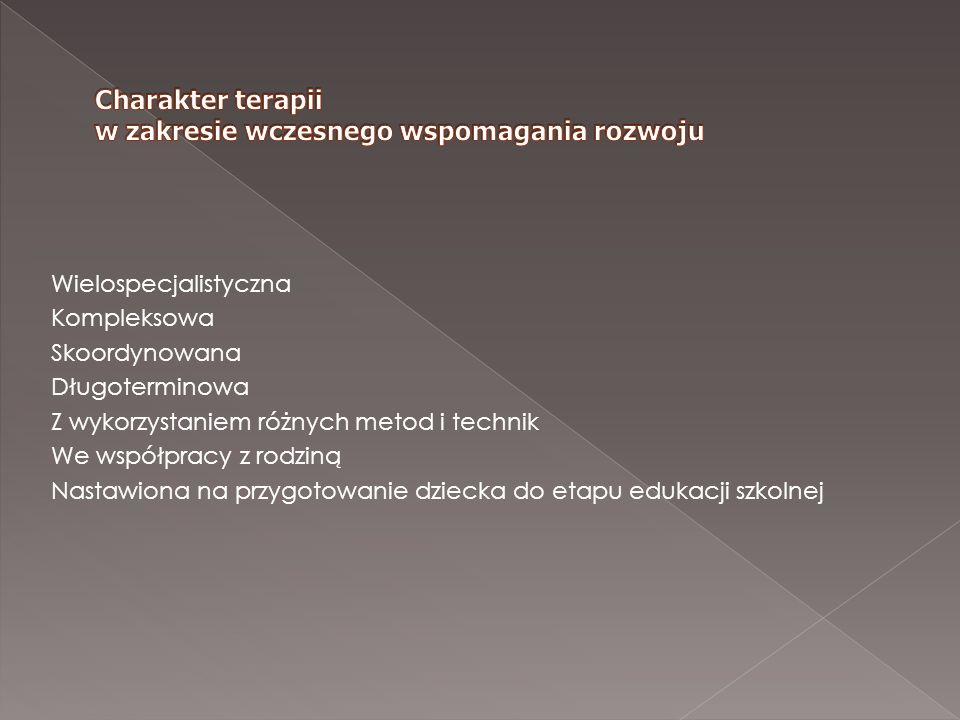 Wielospecjalistyczna Kompleksowa Skoordynowana Długoterminowa Z wykorzystaniem różnych metod i technik We współpracy z rodziną Nastawiona na przygotow