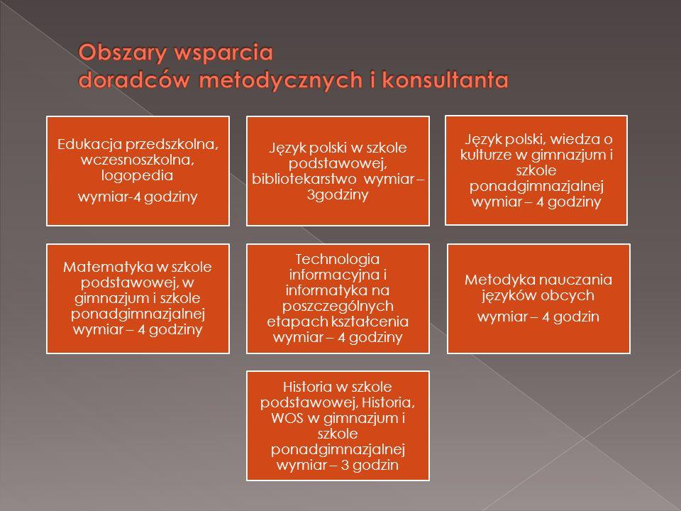 Edukacja przedszkolna, wczesnoszkolna, logopedia wymiar-4 godziny Język polski w szkole podstawowej, bibliotekarstwo wymiar – 3godziny Język polski, w