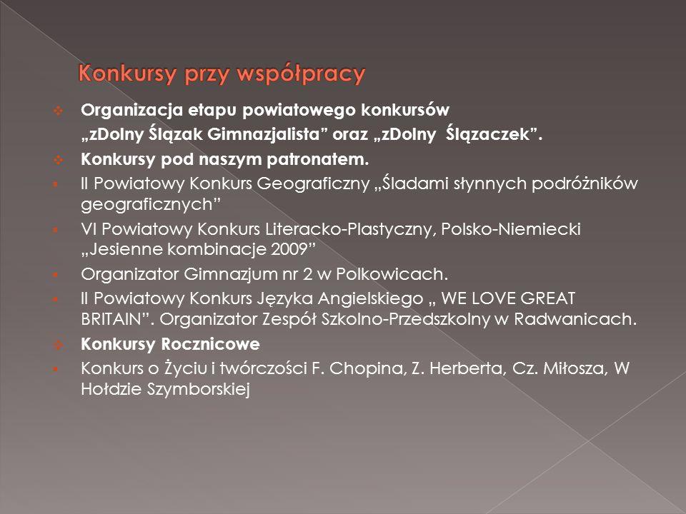 Organizacja etapu powiatowego konkursów zDolny Ślązak Gimnazjalista oraz zDolny Ślązaczek. Konkursy pod naszym patronatem. II Powiatowy Konkurs Geogra