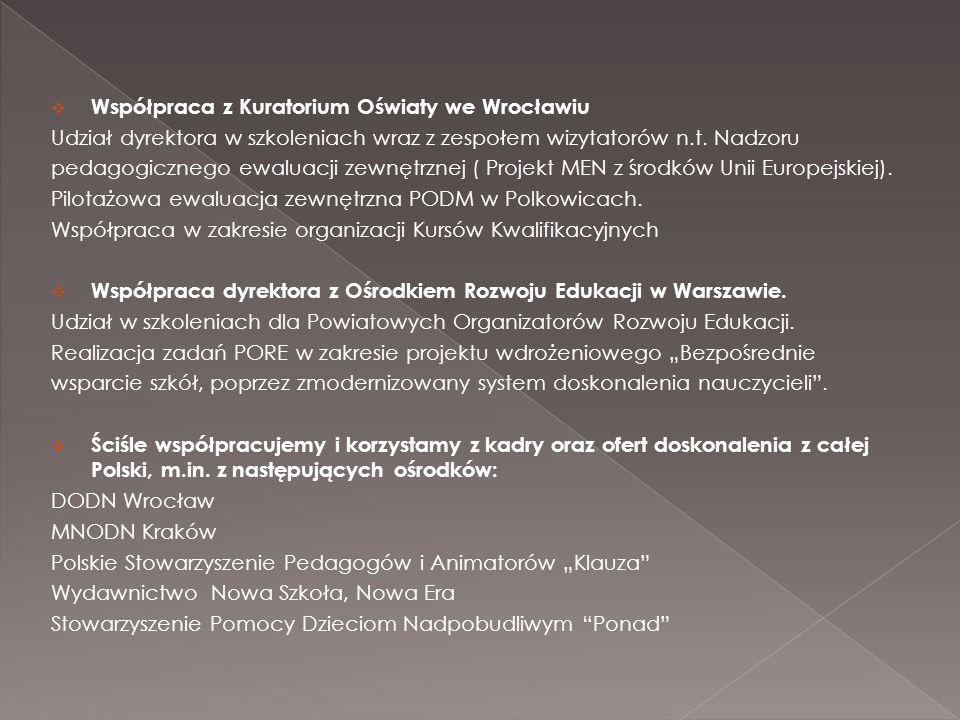 Współpraca z Kuratorium Oświaty we Wrocławiu Udział dyrektora w szkoleniach wraz z zespołem wizytatorów n.t. Nadzoru pedagogicznego ewaluacji zewnętrz
