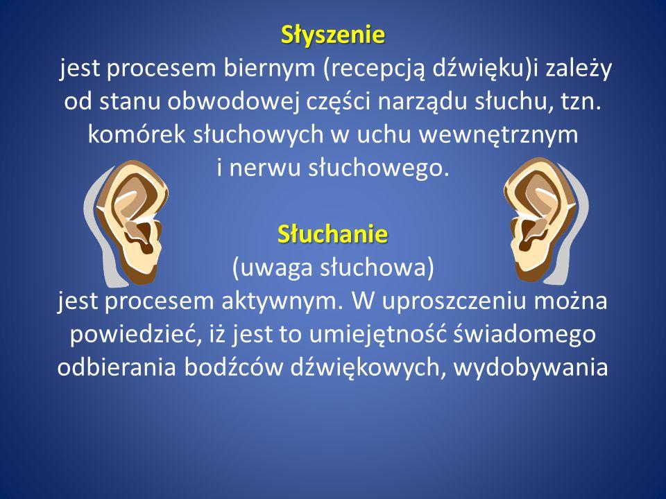 Słyszenie jest procesem biernym (recepcją dźwięku)i zależy od stanu obwodowej części narządu słuchu, tzn. komórek słuchowych w uchu wewnętrznym i nerw