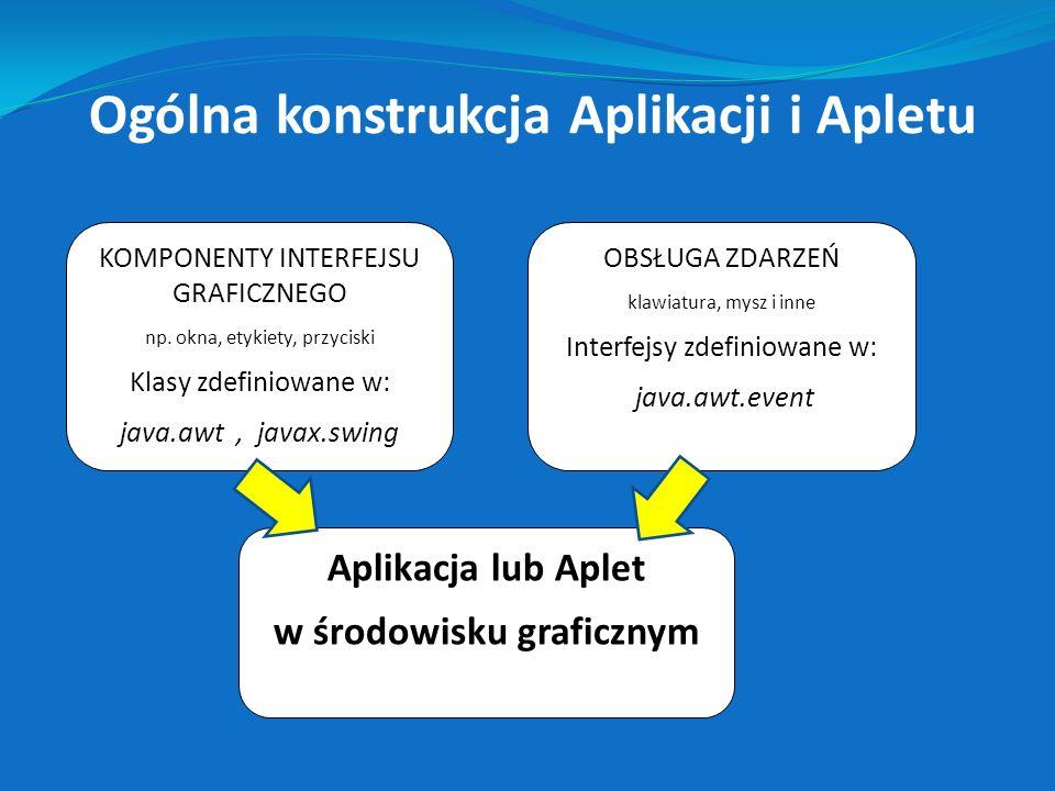 Przykład apletu import javax.swing.JApplet; import java.awt.Graphics; public class HelloWorld extends Applet { public void paint(Graphics g) { g.drawString( Hello world! , 50, 25); } import javax.swing.JApplet; import java.awt.Graphics; public class HelloWorld extends Applet { public void paint(Graphics g) { g.drawString( Hello world! , 50, 25); } Przykładowy aplet Tutaj jest wynik działania apletu: Przykładowy aplet Tutaj jest wynik działania apletu: Plik HelloWorld.class (binarny kod) Plik HelloWorld.class (binarny kod)