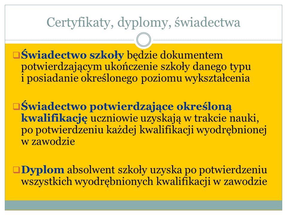Certyfikaty, dyplomy, świadectwa Świadectwo szkoły będzie dokumentem potwierdzającym ukończenie szkoły danego typu i posiadanie określonego poziomu wy