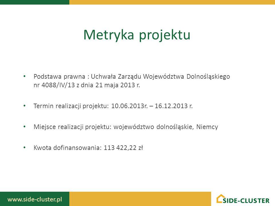 www.side-cluster.pl Metryka projektu Podstawa prawna : Uchwała Zarządu Województwa Dolnośląskiego nr 4088/IV/13 z dnia 21 maja 2013 r. Termin realizac