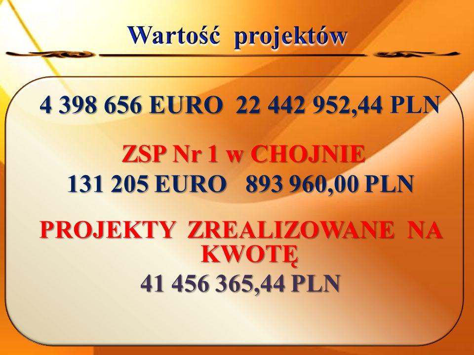4 398 656 EURO 22 442 952,44 4 398 656 EURO 22 442 952,44 PLN ZSP Nr 1 w CHOJNIE ZSP Nr 1 w CHOJNIE 131 205 EURO 893 960,00 PLN PROJEKTY ZREALIZOWANE NA KWOTĘ 41 456 365,44 PLN