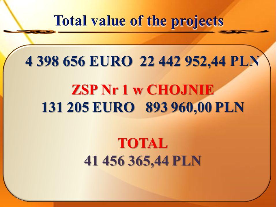 4 398 656 EURO 22 442 952,44 4 398 656 EURO 22 442 952,44 PLN ZSP Nr 1 w CHOJNIE 131 205 EURO 893 960,00 PLN TOTAL 41 456 365,44 PLN