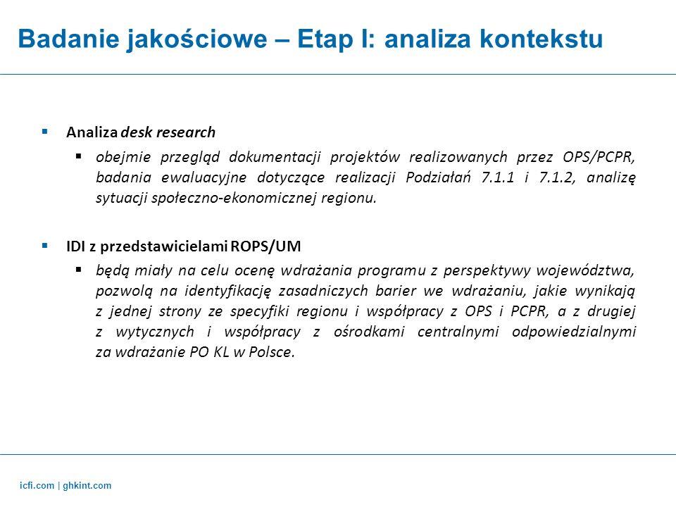 Badanie jakościowe – Etap I: analiza kontekstu Analiza desk research obejmie przegląd dokumentacji projektów realizowanych przez OPS/PCPR, badania ewaluacyjne dotyczące realizacji Podziałań 7.1.1 i 7.1.2, analizę sytuacji społeczno-ekonomicznej regionu.