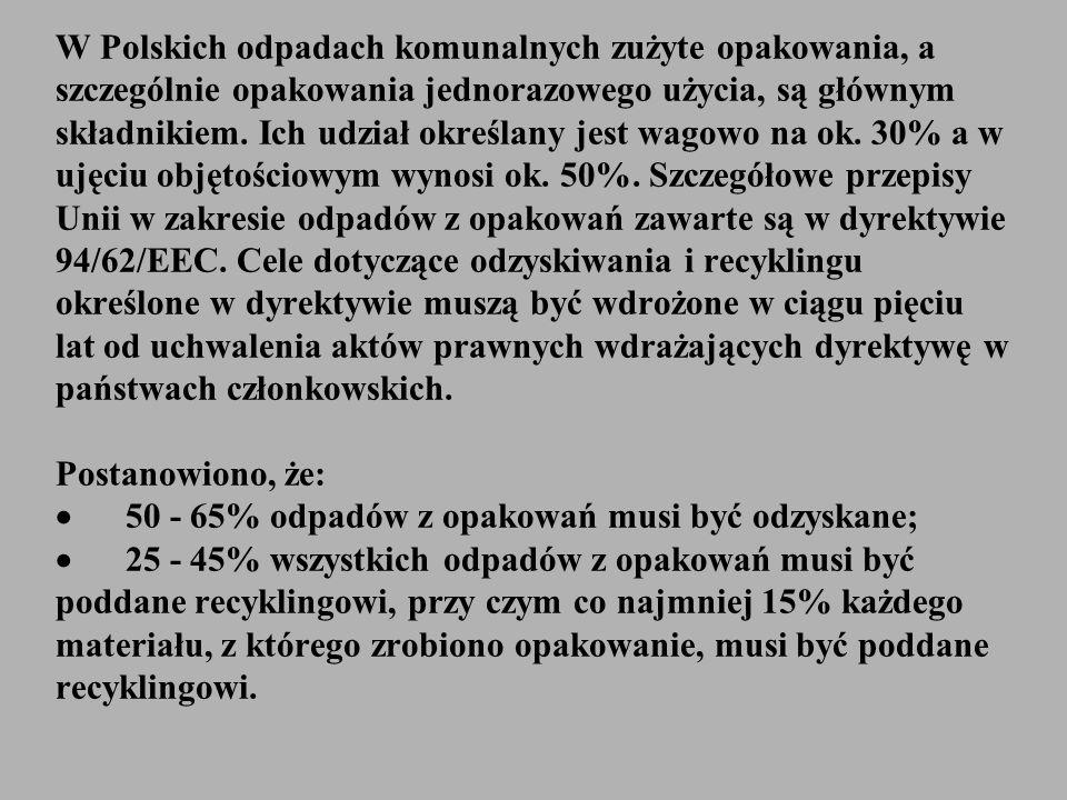 W Polskich odpadach komunalnych zużyte opakowania, a szczególnie opakowania jednorazowego użycia, są głównym składnikiem. Ich udział określany jest wa