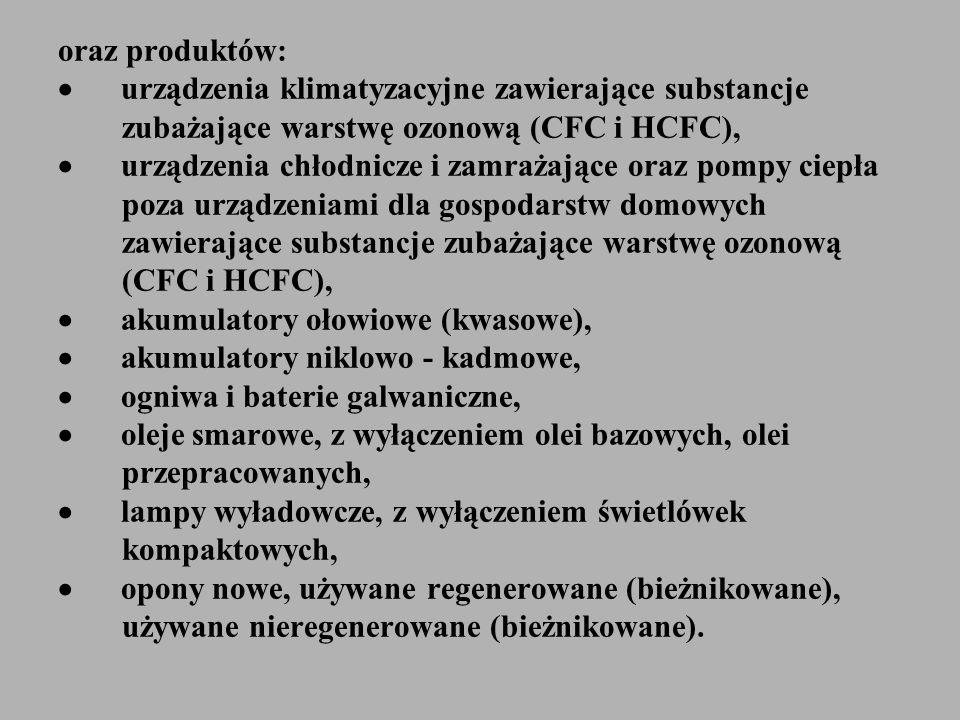 oraz produktów: urządzenia klimatyzacyjne zawierające substancje zubażające warstwę ozonową (CFC i HCFC), urządzenia chłodnicze i zamrażające oraz pompy ciepła poza urządzeniami dla gospodarstw domowych zawierające substancje zubażające warstwę ozonową (CFC i HCFC), akumulatory ołowiowe (kwasowe), akumulatory niklowo - kadmowe, ogniwa i baterie galwaniczne, oleje smarowe, z wyłączeniem olei bazowych, olei przepracowanych, lampy wyładowcze, z wyłączeniem świetlówek kompaktowych, opony nowe, używane regenerowane (bieżnikowane), używane nieregenerowane (bieżnikowane).