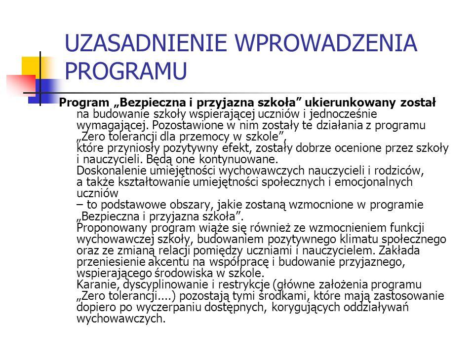 CELE, ZAŁOŻENIA I ZADANIA PROGRAMU Założenia programu: 1.