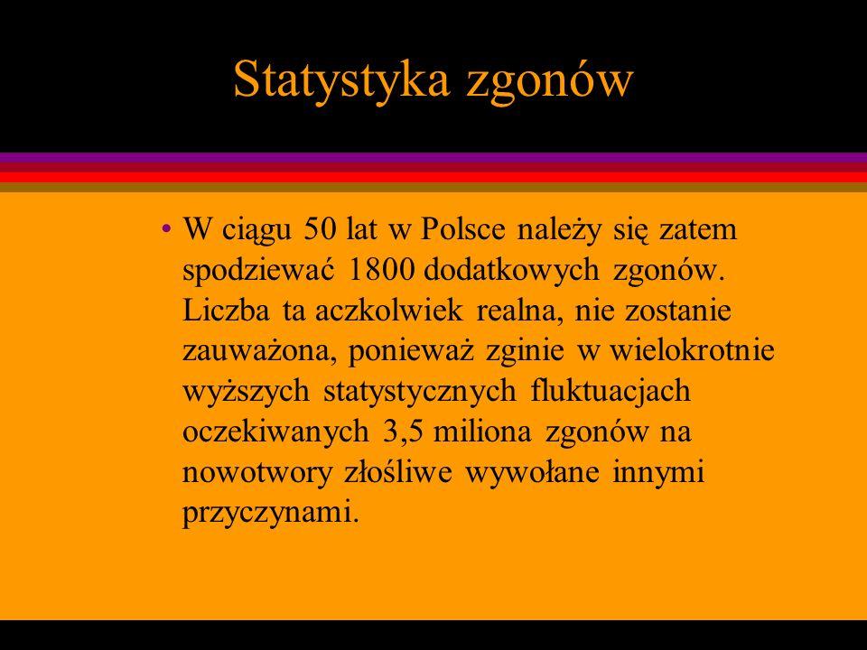 Statystyka zgonów W ciągu 50 lat w Polsce należy się zatem spodziewać 1800 dodatkowych zgonów. Liczba ta aczkolwiek realna, nie zostanie zauważona, po